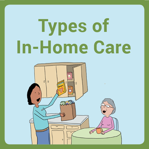 Types of In-Home Care image