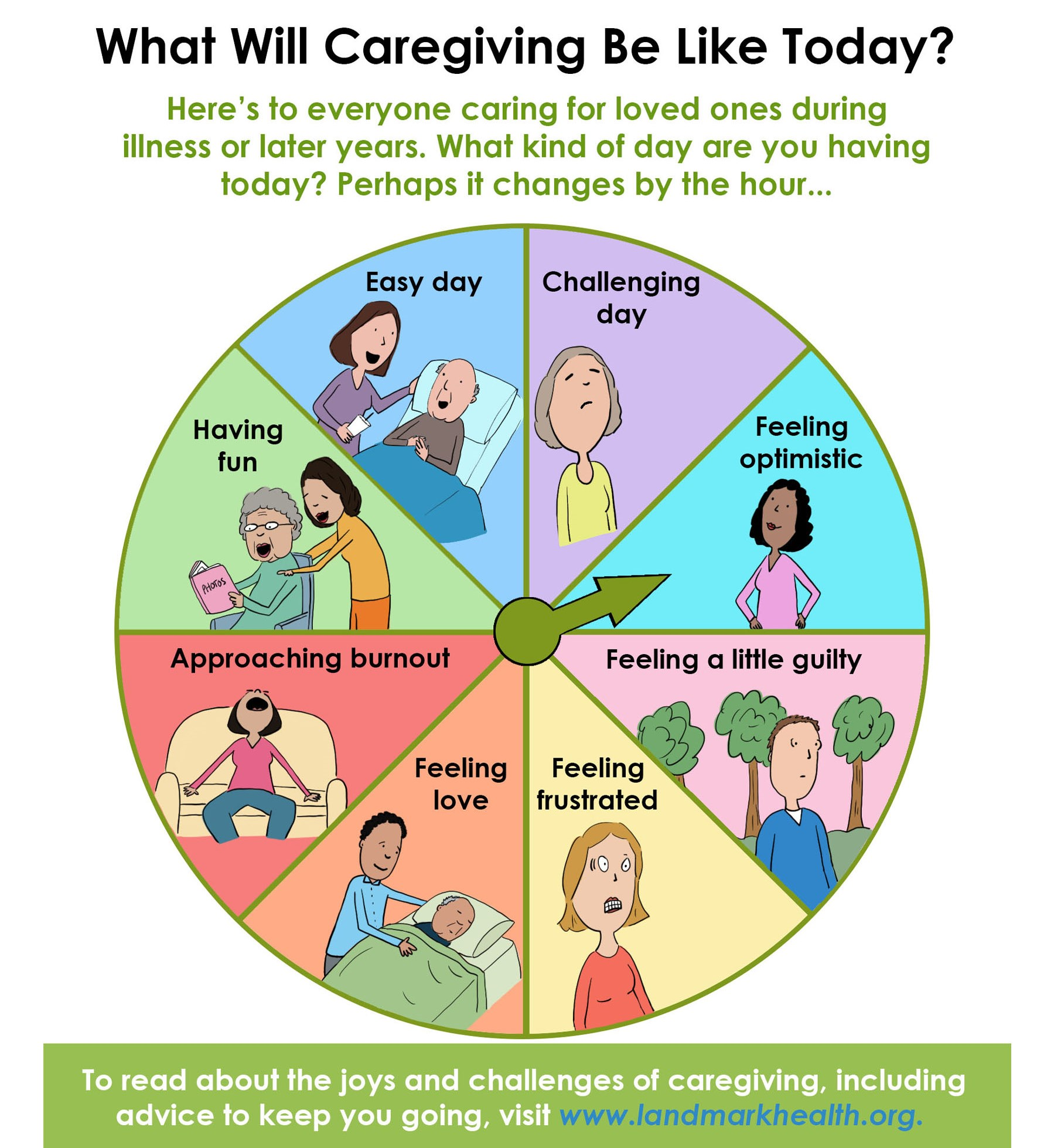 Caregiving - Hedger Humor Graphic